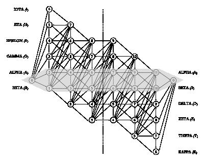 Heptatonic Manifold