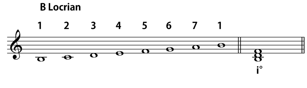 B Locrian with Diminished Triad
