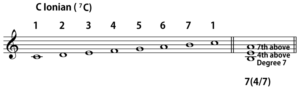 C Ionian 7(4/7) chord
