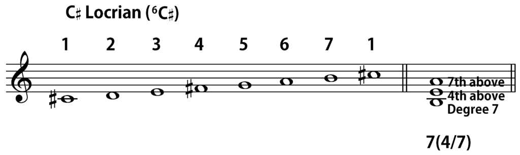 C-sharp Locrian 7(4/7) chord